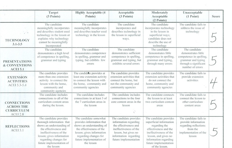teaching dossier template - reflective lesson plan instructional strategies dossier